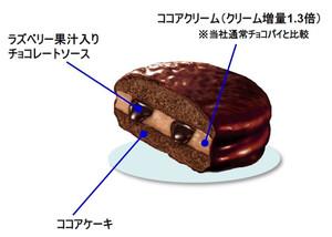 ロッテ -8℃以下がおいしいチョコパイ<アイスガトーショコラ 甘酸っぱいベリー仕立て>個売り