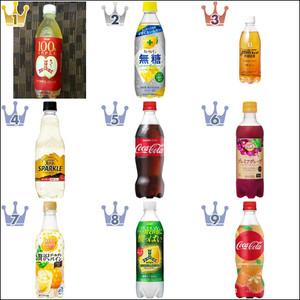 【2020年6月】炭酸飲料おすすめ人気ランキングBEST9!