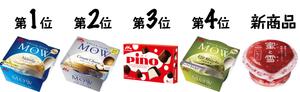スパークリング清酒「澪」×森永乳業アイス マリアージュ選手権 BEST4 &新商品「蜜と雪 いちご」